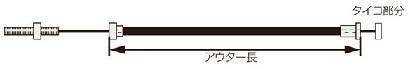アドレスV125 ブレーキケーブルのアウター長