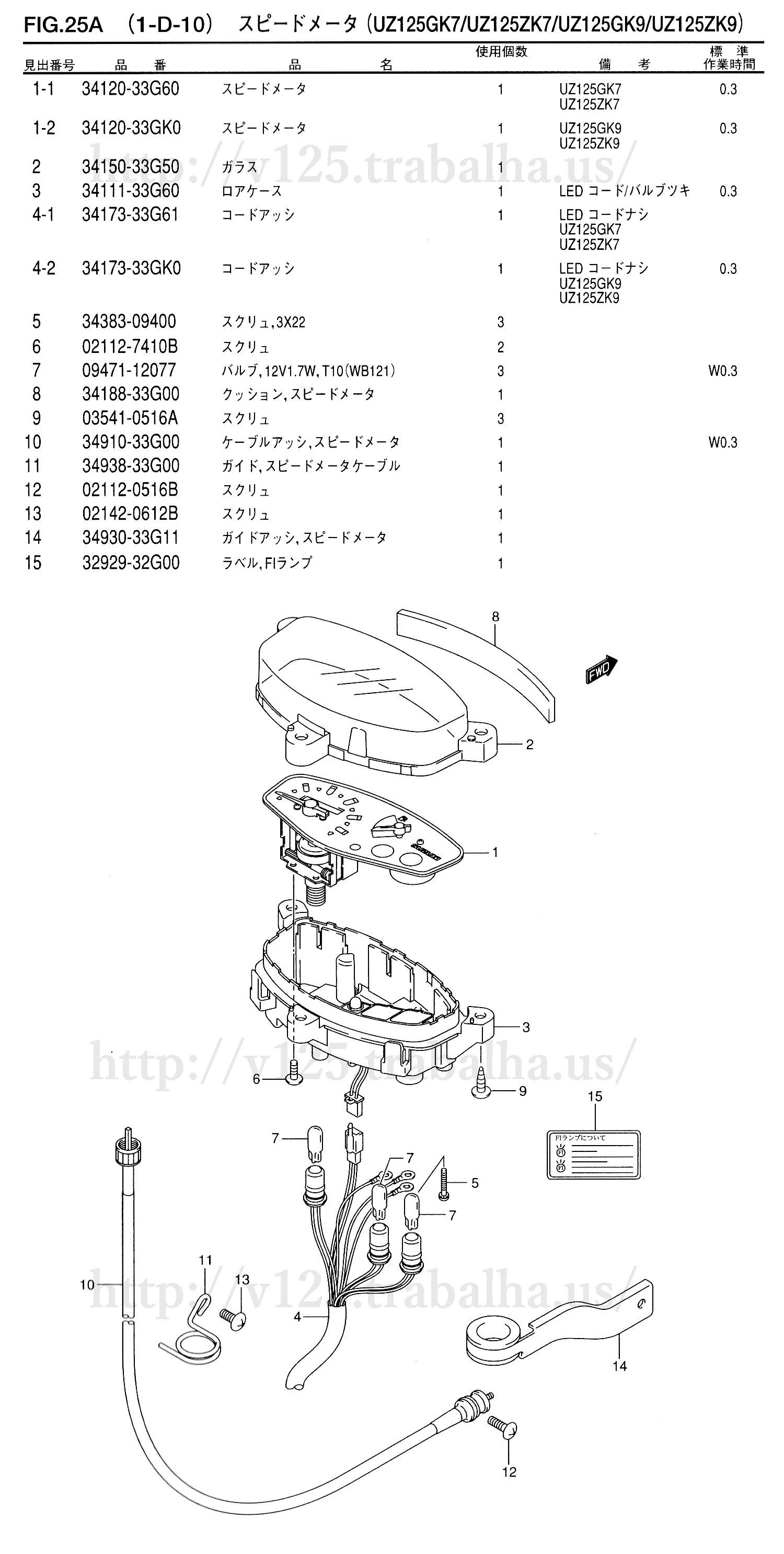 FIG.25A(1-D-10)スピードメータ(UZ125GK7/UZ125ZK7/UZ125GK9/UZ125ZK9)
