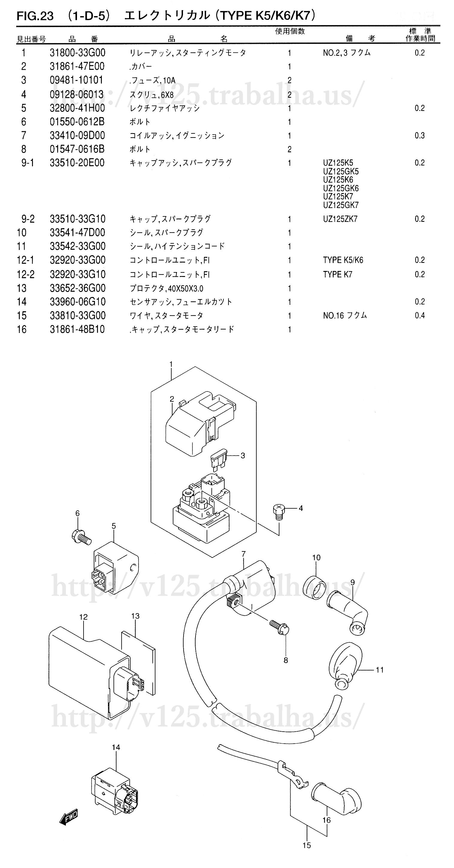 FIG.23(1-D-5)エレクトリカル(TYPE K5/K6/K7)