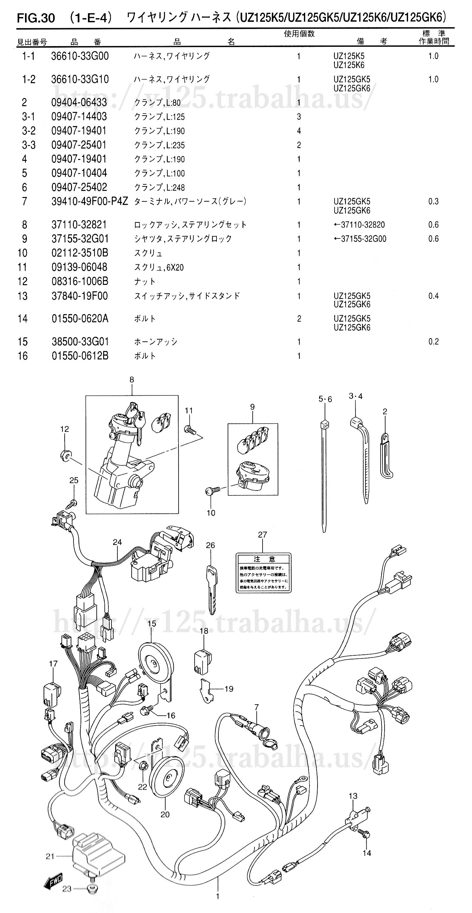 FIG.30(1-E-4)ワイヤリング ハーネス(UZ125K5/UZ125GK5/UZ125K6/UZ125GK6)