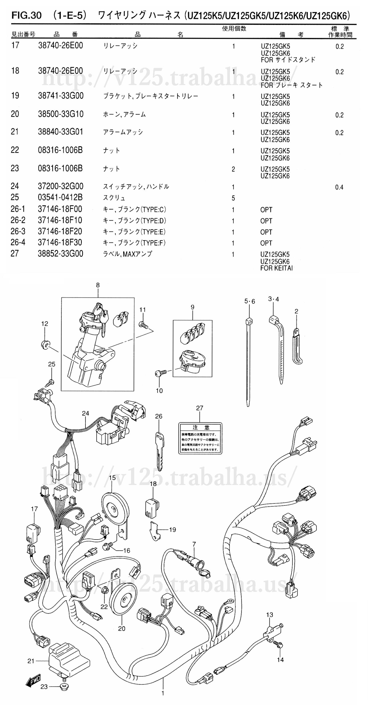 FIG.30(1-E-5)ワイヤリング ハーネス(UZ125K5/UZ125GK5/UZ125K6/UZ125GK6)