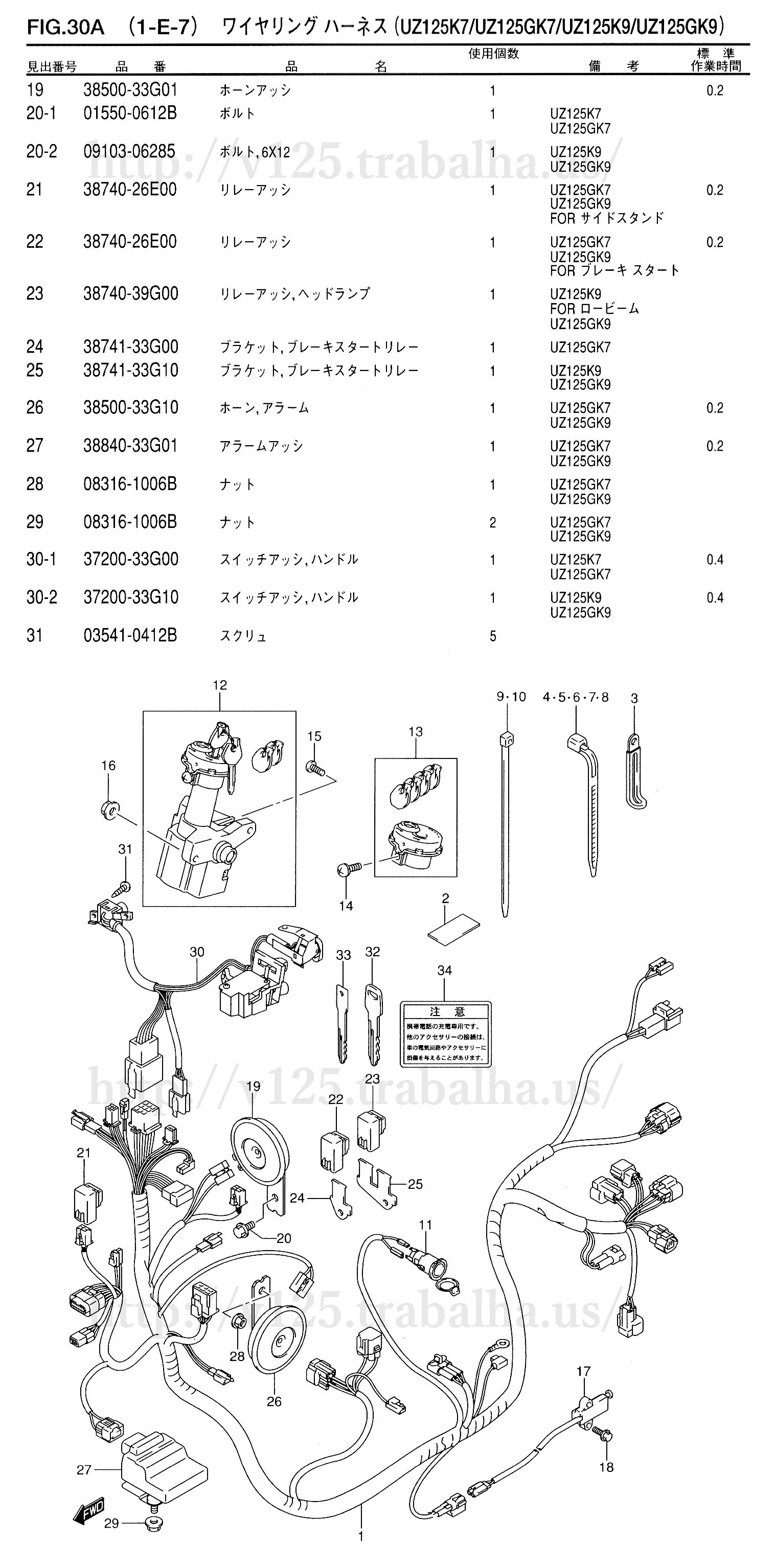 FIG.30A(1-E-7)ワイヤリング ハーネス(UZ125K7/UZ125GK7/UZ125K9/UZ125GK9)