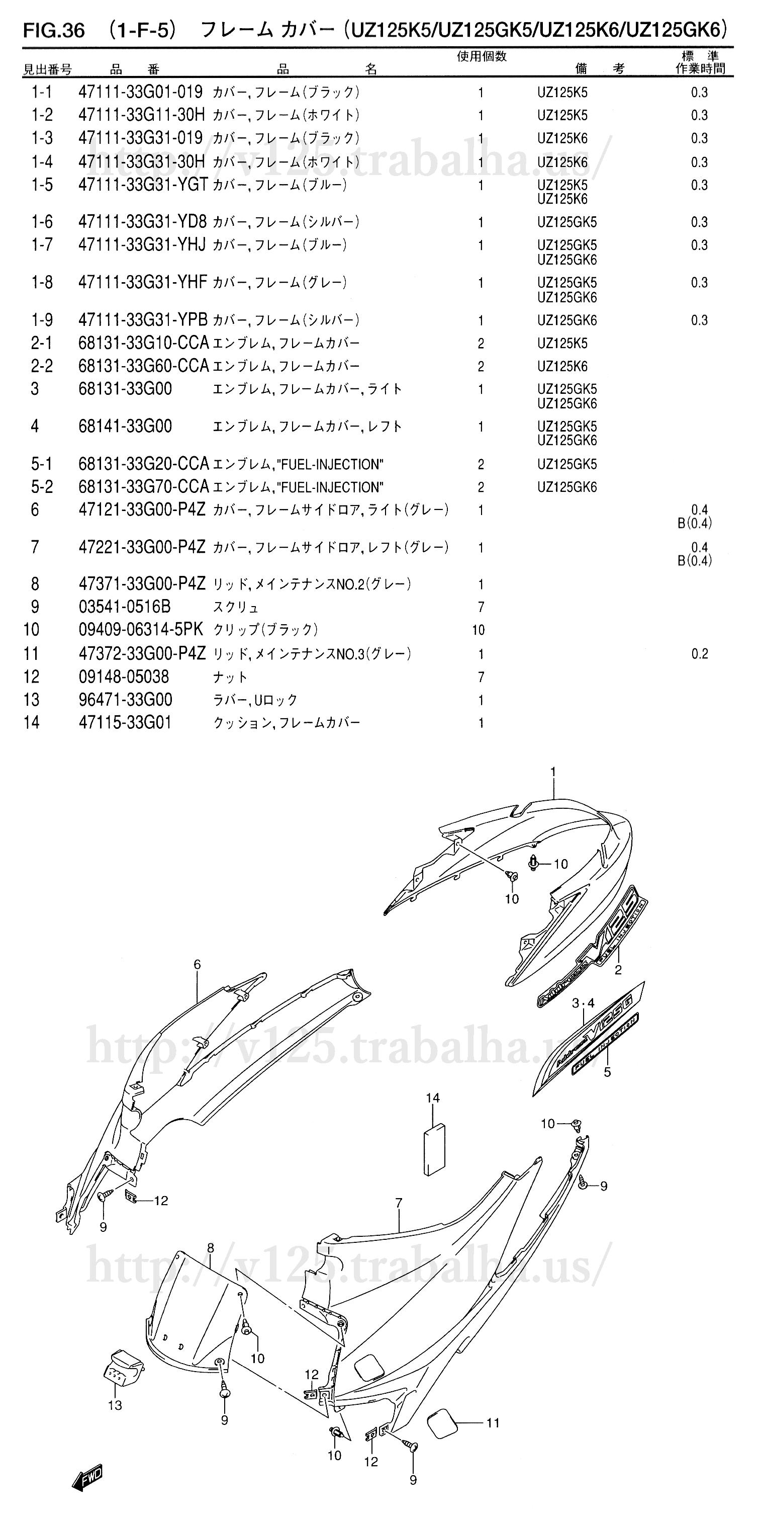 FIG.36(1-F-5)フレームカバー(UZ125K5/UZ125GK5/UZ125K6/UZ125GK6)