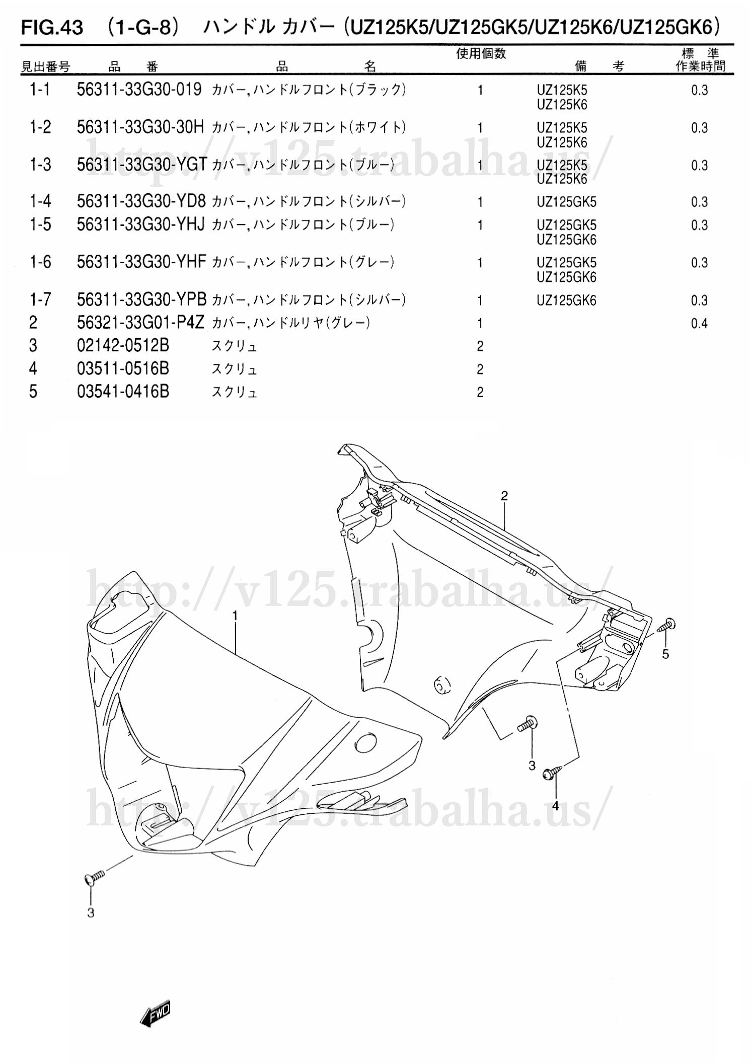 FIG.43(1-G-8)ハンドルカバー(UZ125K5/UZ125GK5/UZ125K6/UZ125GK6)