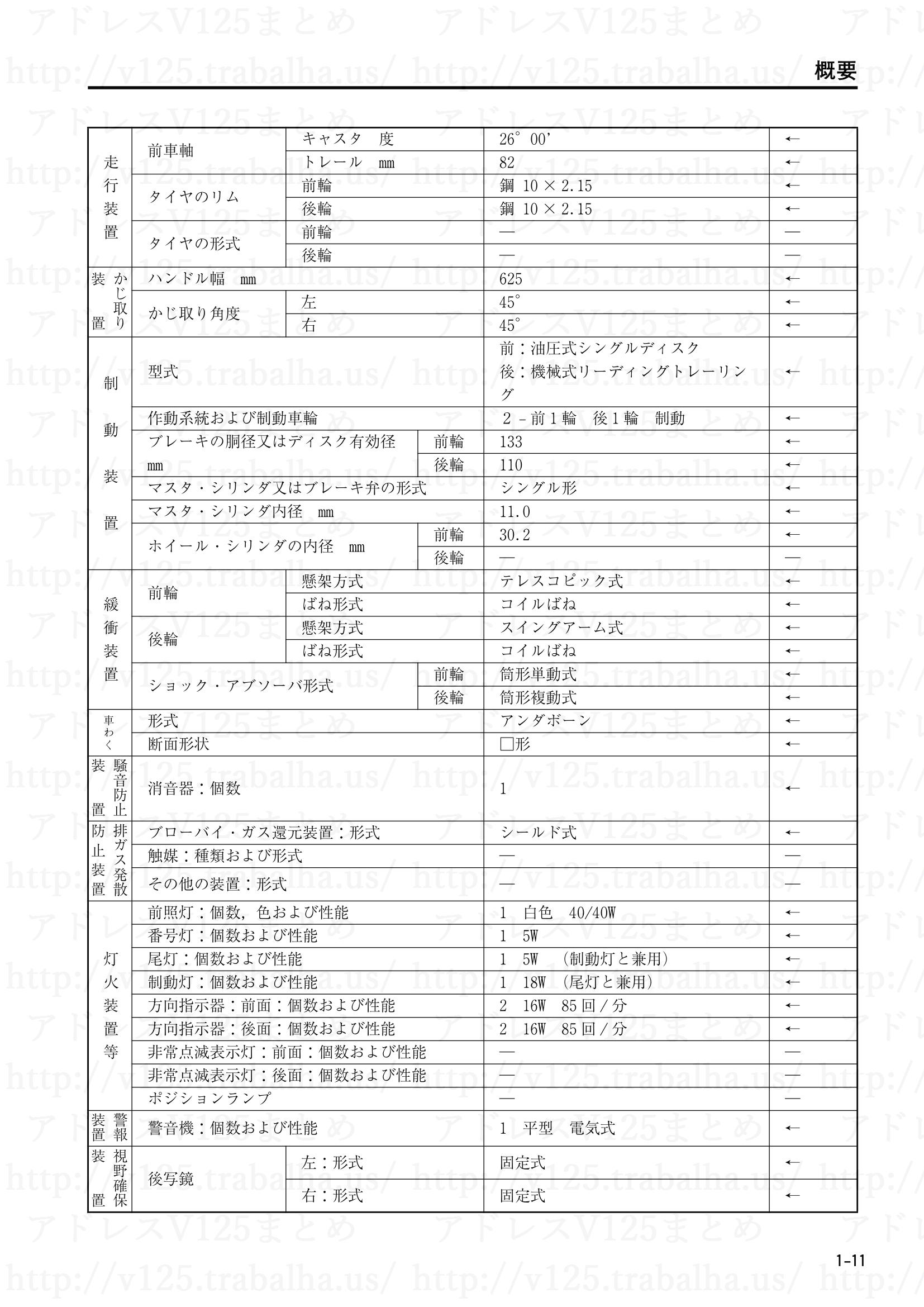 1-11【概要】主要諸元3