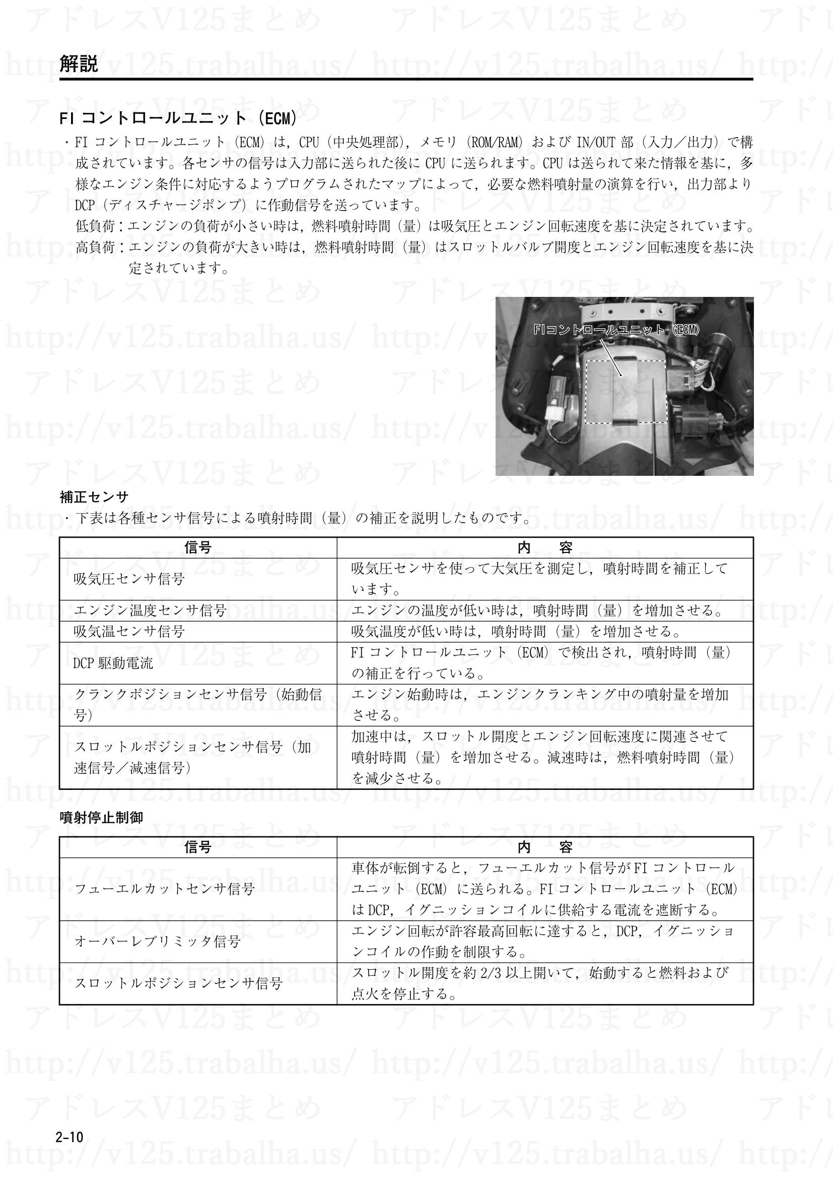 2-10【解説】FIコントロールユニット