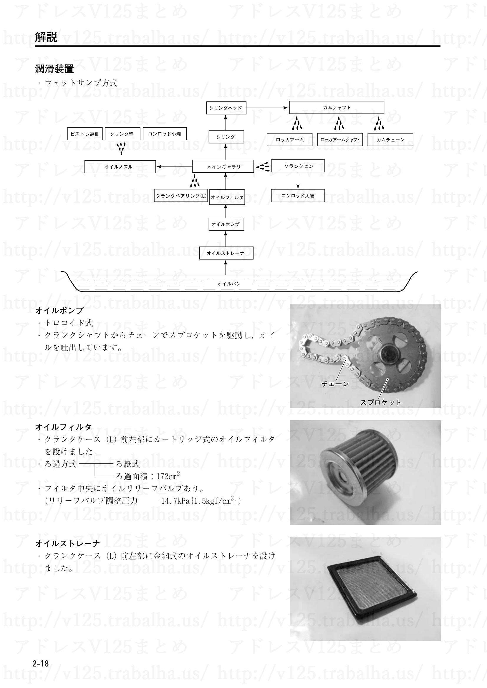 2-18【解説】潤滑装置