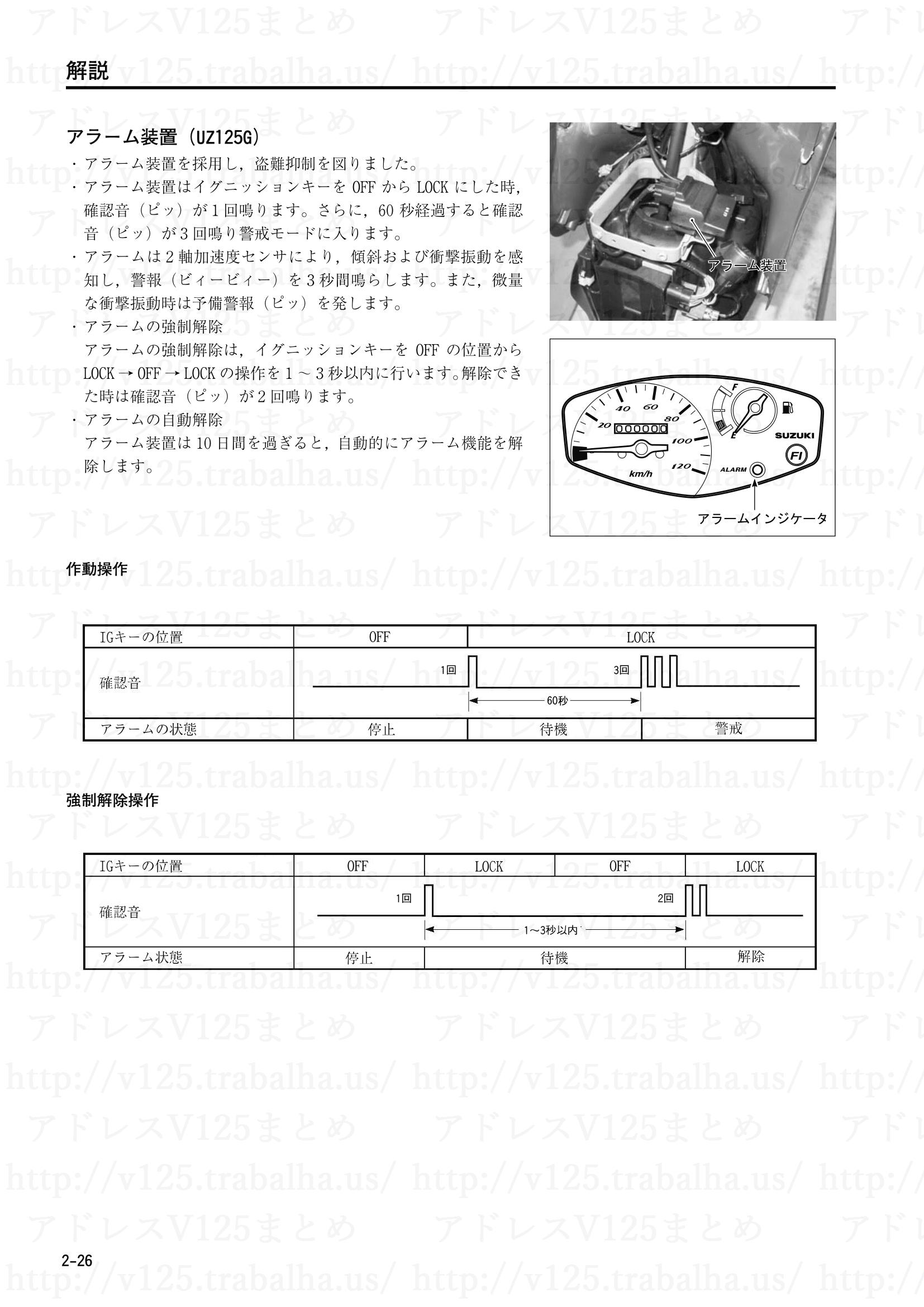 2-26【解説】アラーム装置