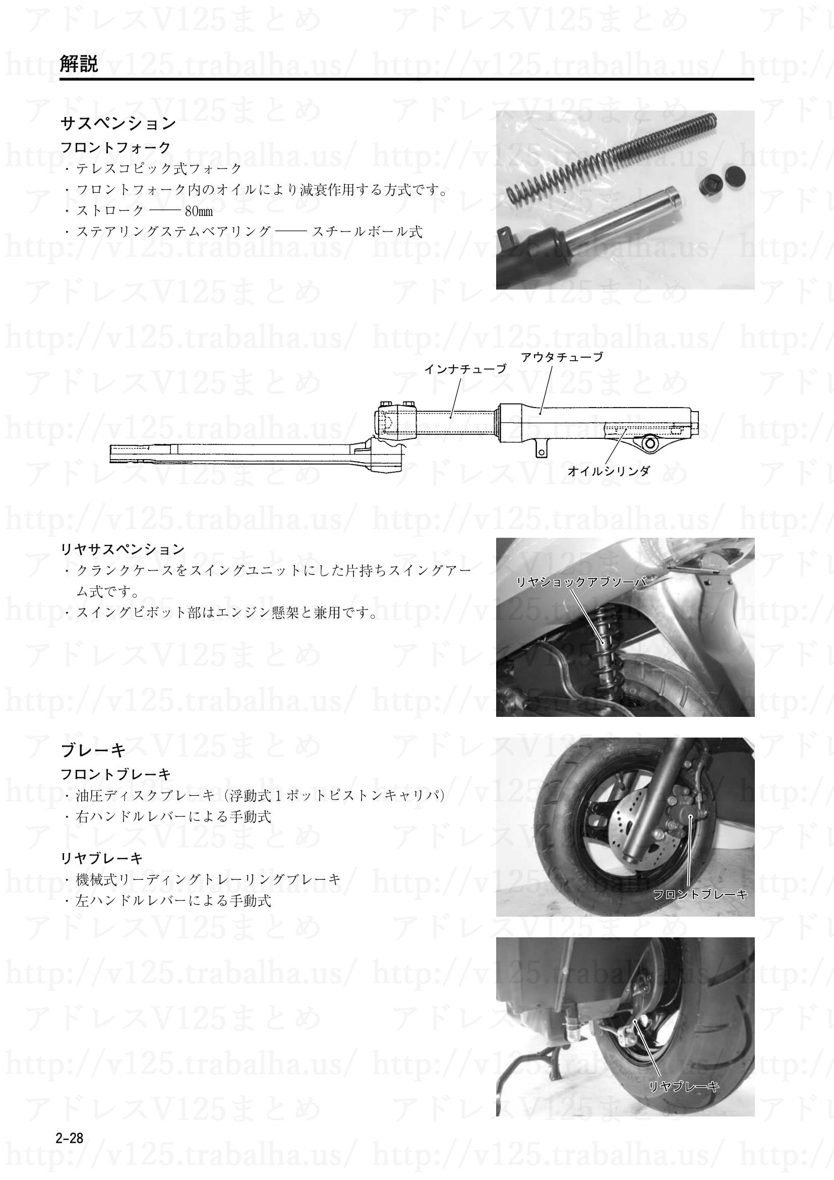 2-28【解説】サスペンション