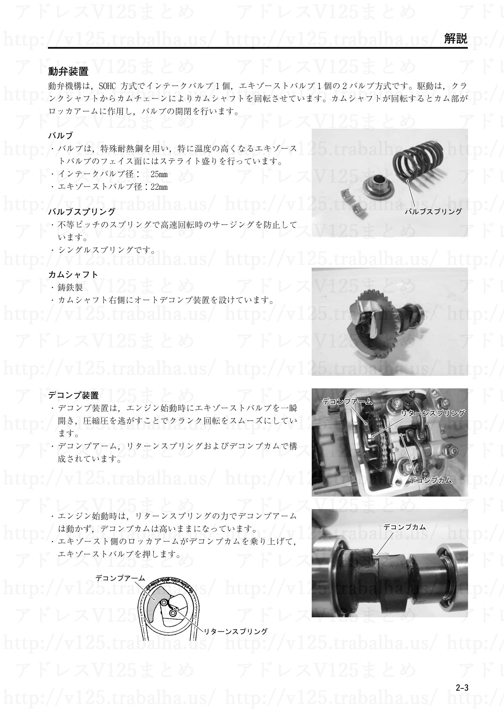 2-3【解説】動弁装置/デコンプ装置