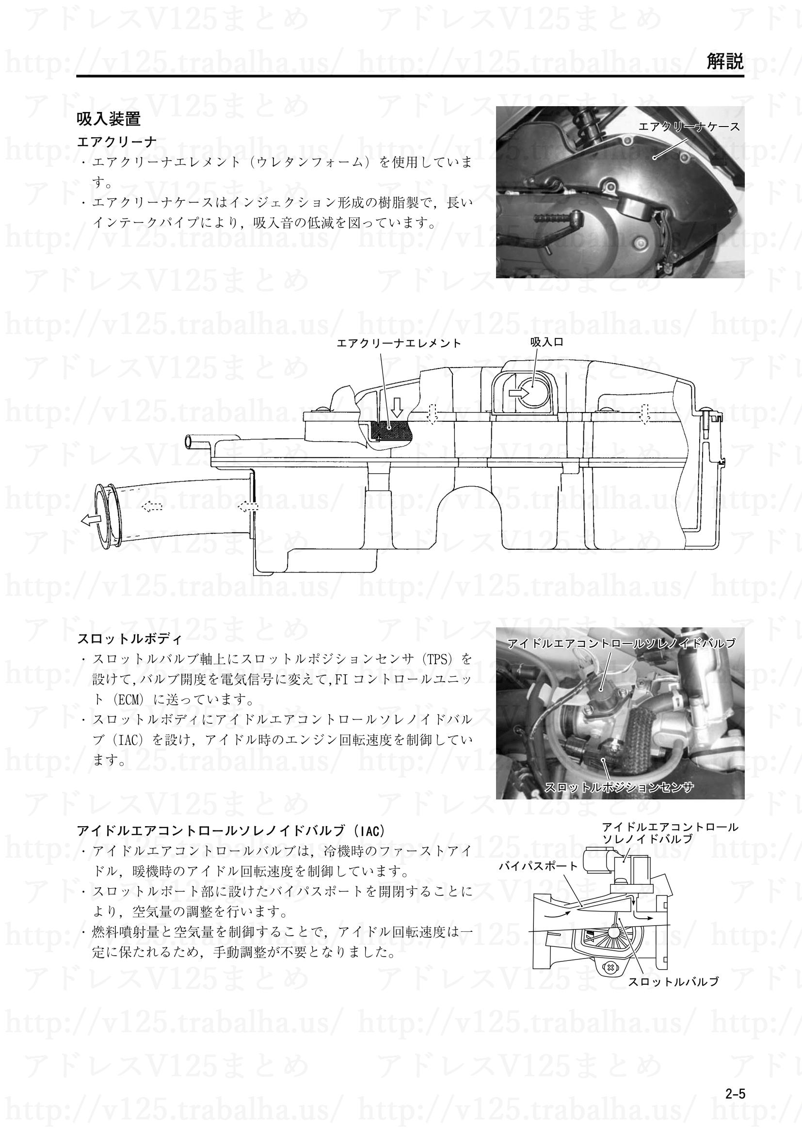 2-5【解説】吸入装置
