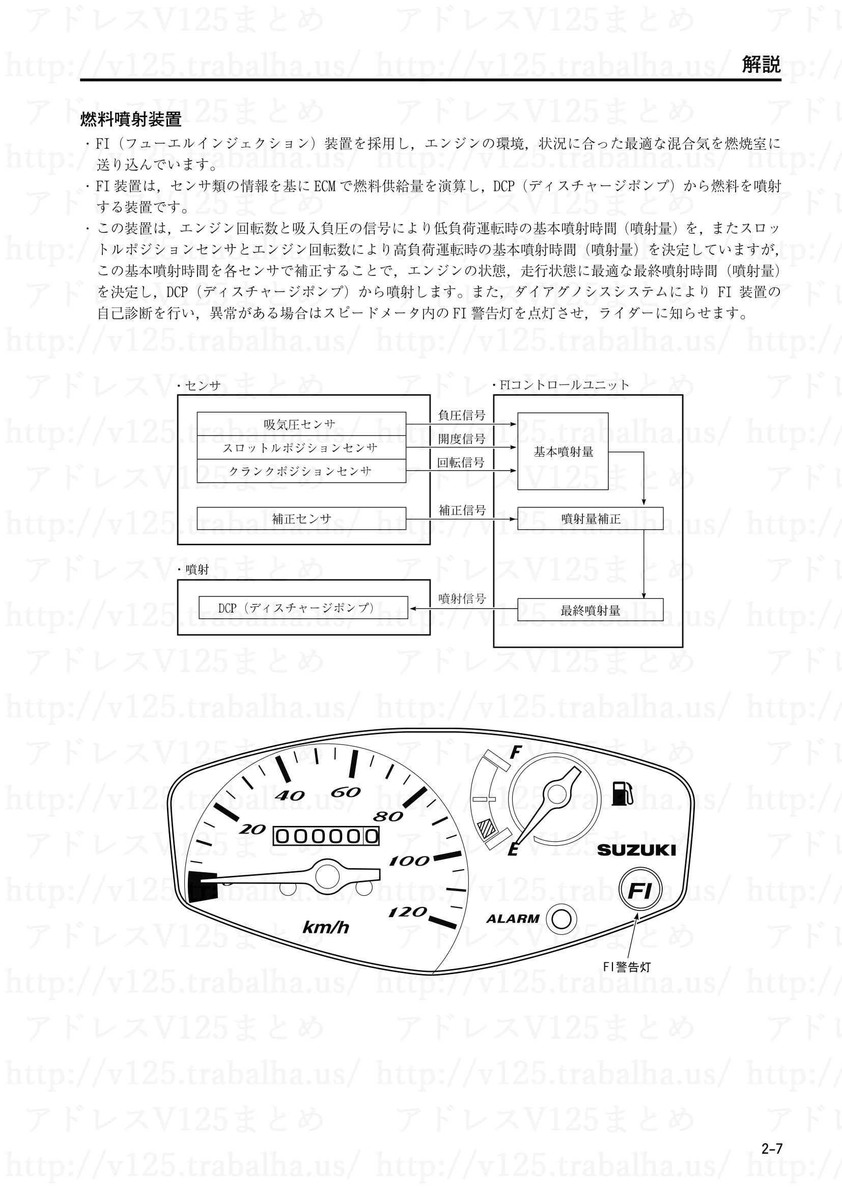 2-7【解説】燃料噴射装置