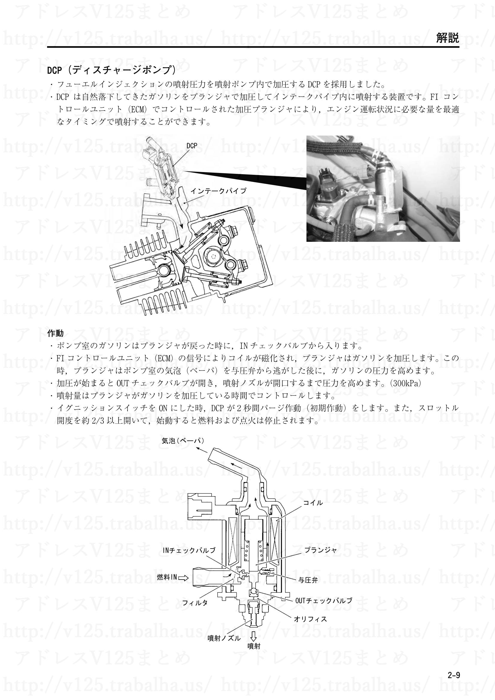 2-9【解説】ディスチャージポンプ