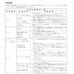 3-2【点検調整】法定点検