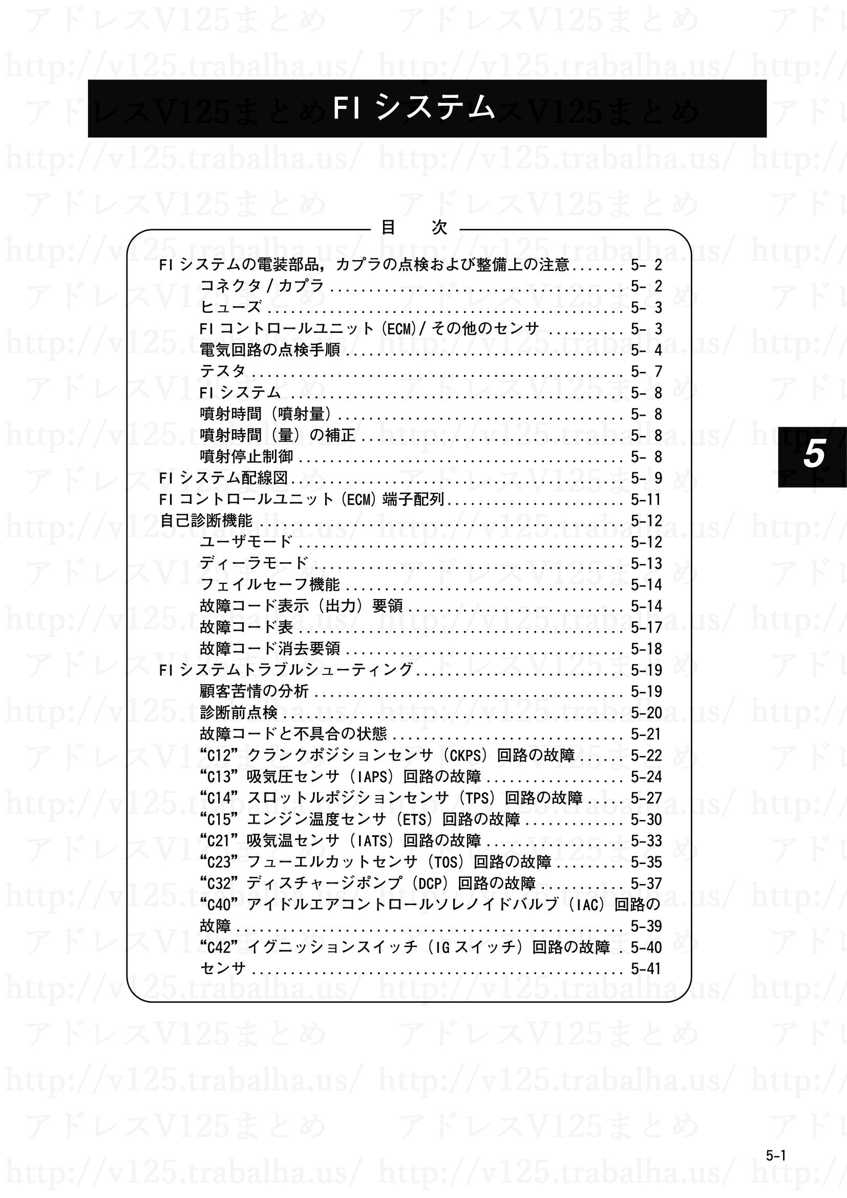 5-1【FIシステム】目次