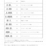5-17【FIシステム】故障コード表