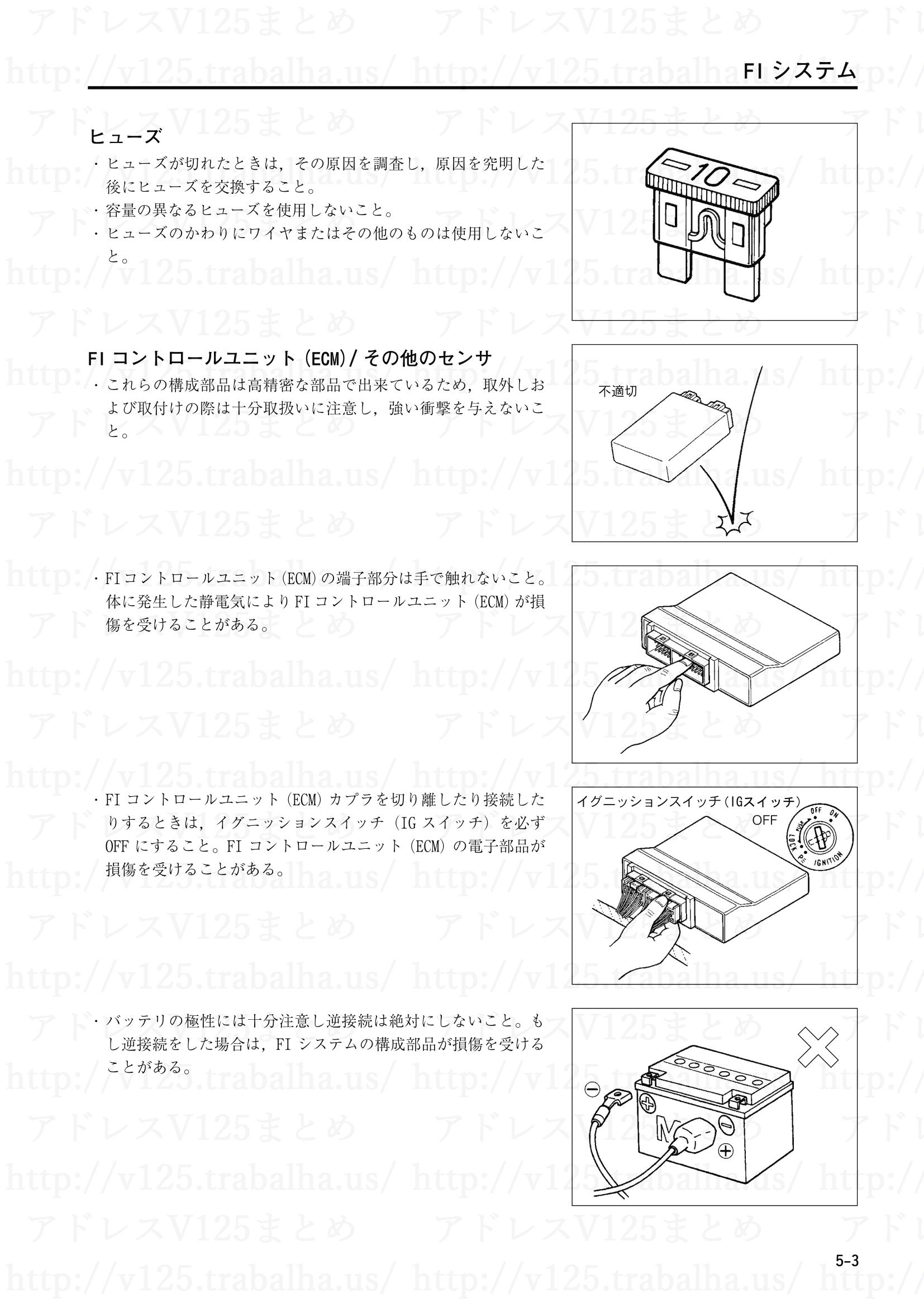 5-3【FIシステム】ヒューズ