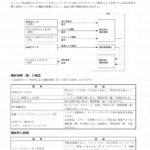 5-8【FIシステム】FIシステム