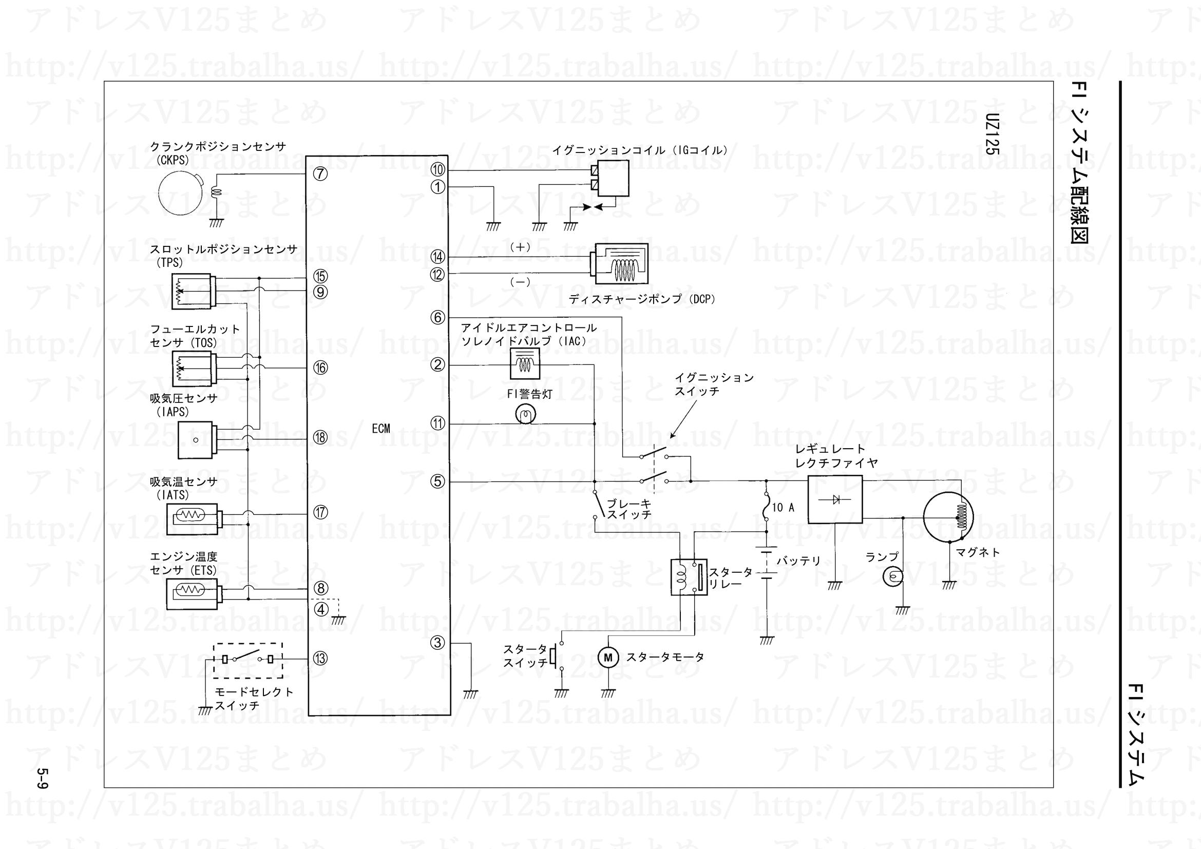 5-9【FIシステム】FIシステム配線図(V125)