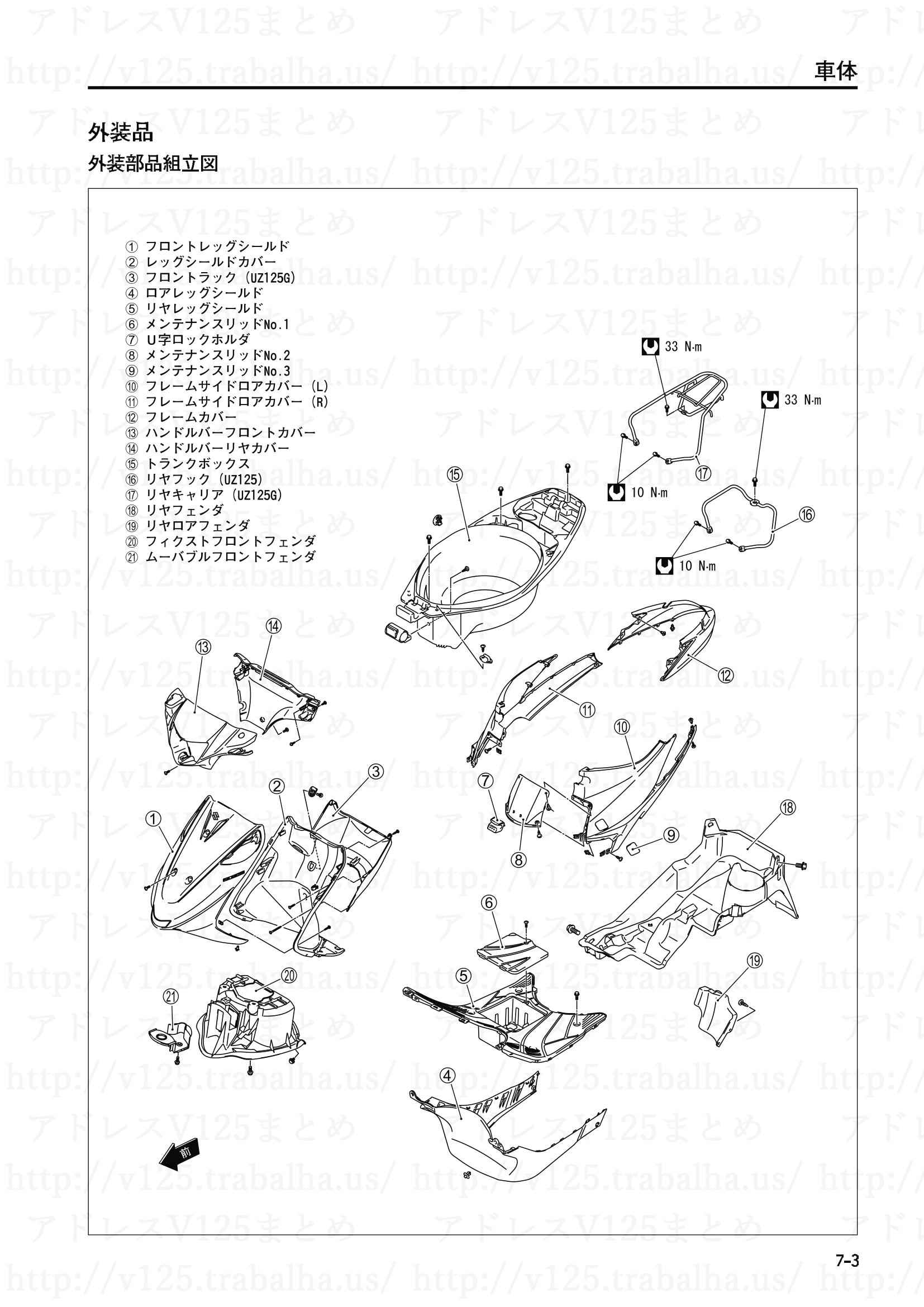 7-3【車体】外装部品の組立図