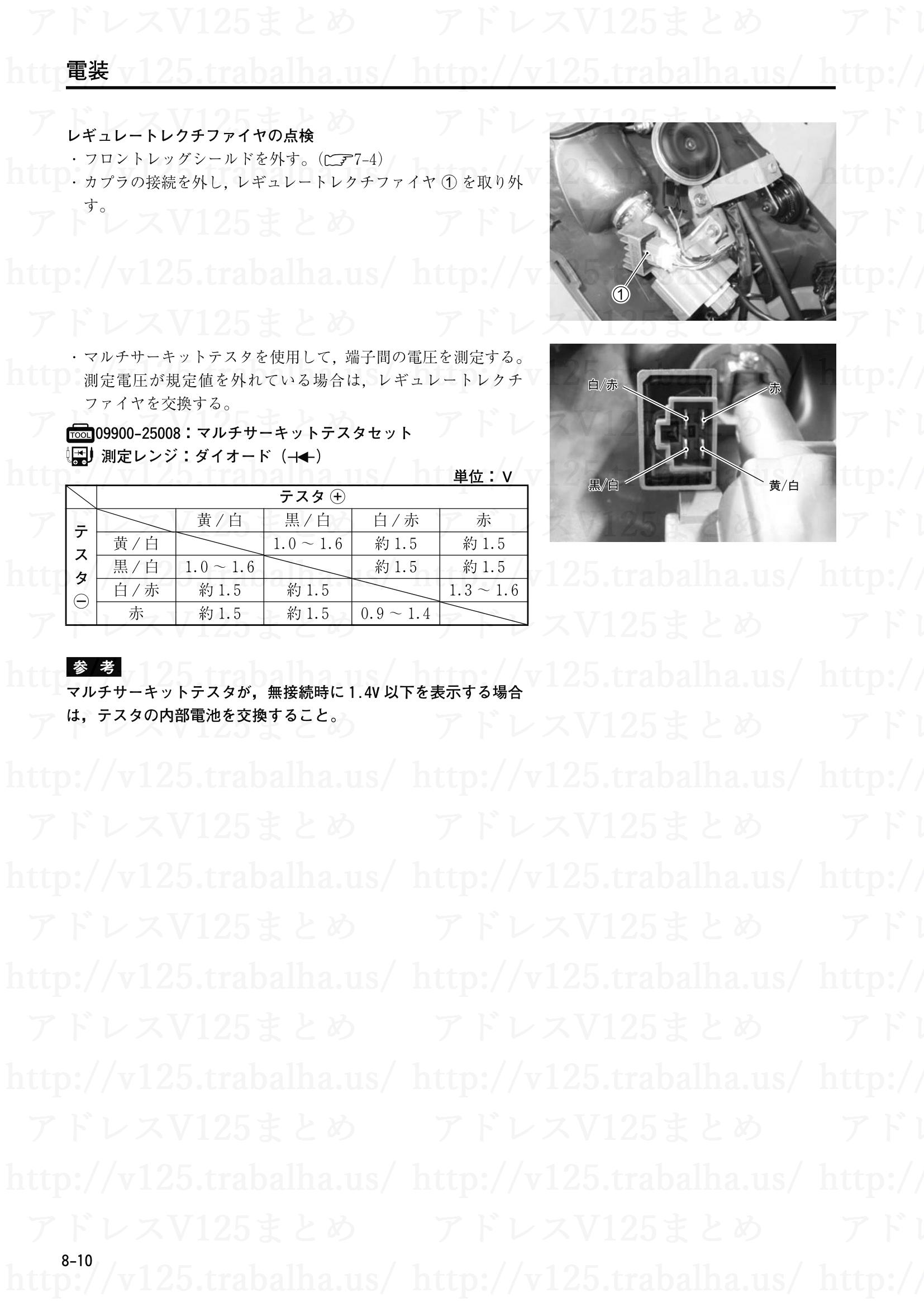 8-10【電装】レギュレートレクチファイヤの点検