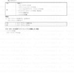 8-12【電装】始動装置のトラブルシューティング2