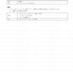 8-21【電装】点火装置のトラブルシューティング2