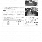 8-26【電装】フューエルレベルメータの点検