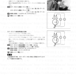 8-9【電装】ステータコイル抵抗の点検