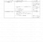 9-11【整備情報】サルフェーションによる腐食