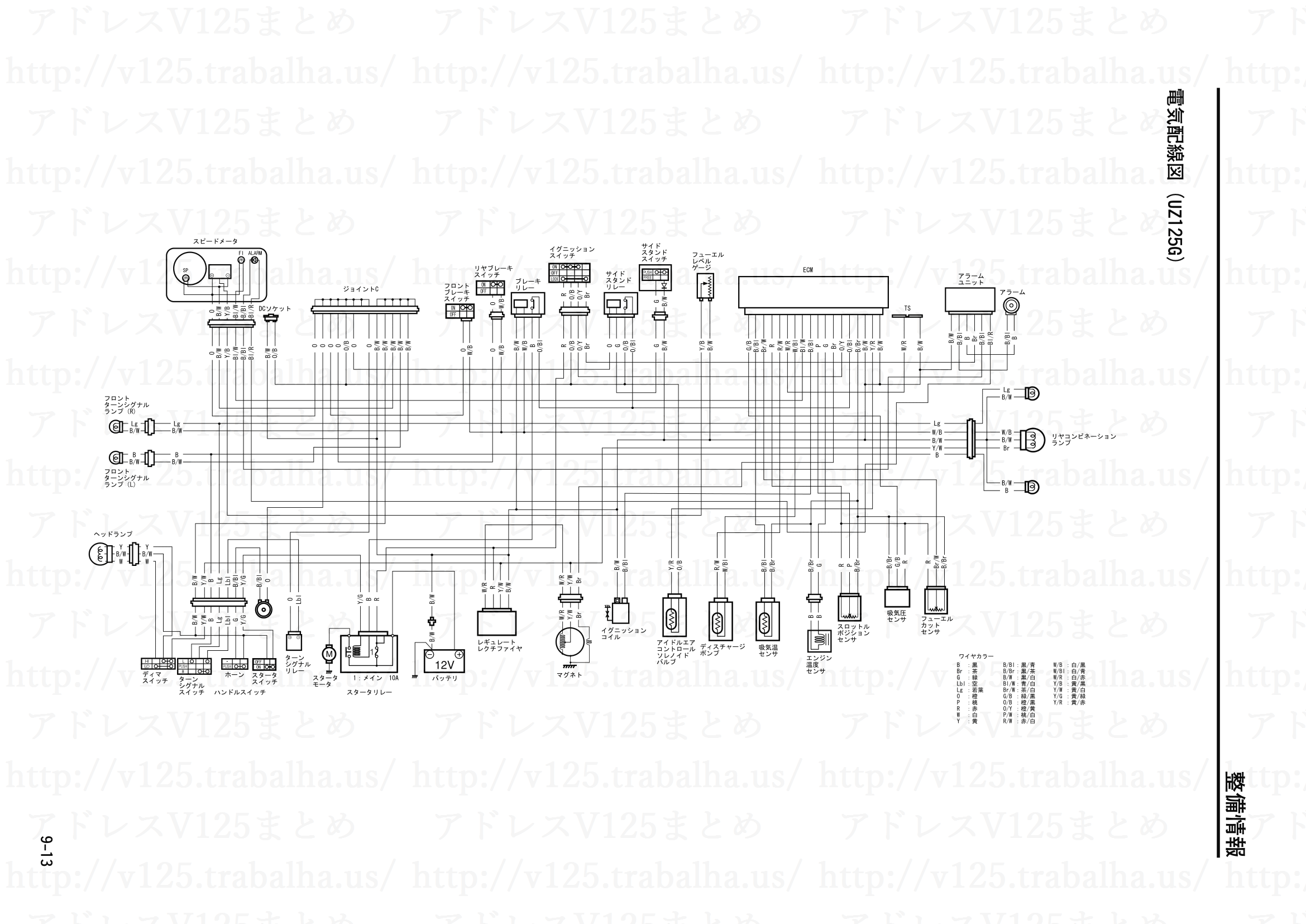 9-13【整備情報】電機配線図(UZ125G)