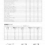 9-27【整備情報】締付けトルク2