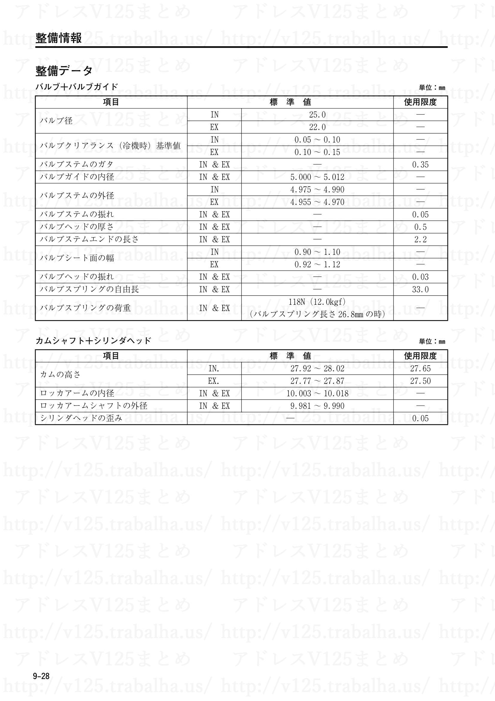 9-28【整備情報】整備データ1