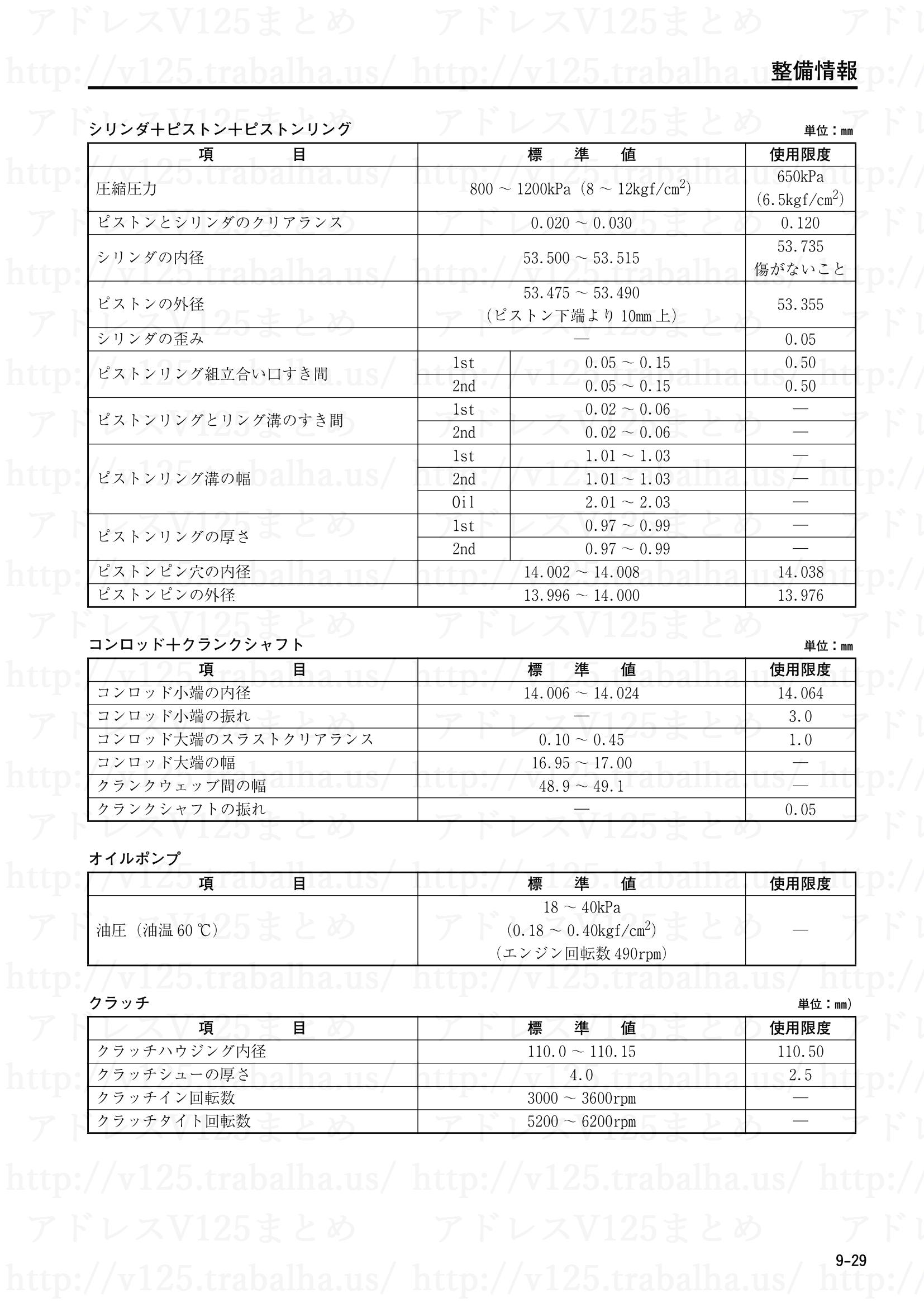 9-29【整備情報】整備データ2
