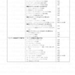 9-5【整備情報】エンジンの騒音大