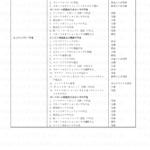 9-6【整備情報】エンジンが高速域でパワー不足
