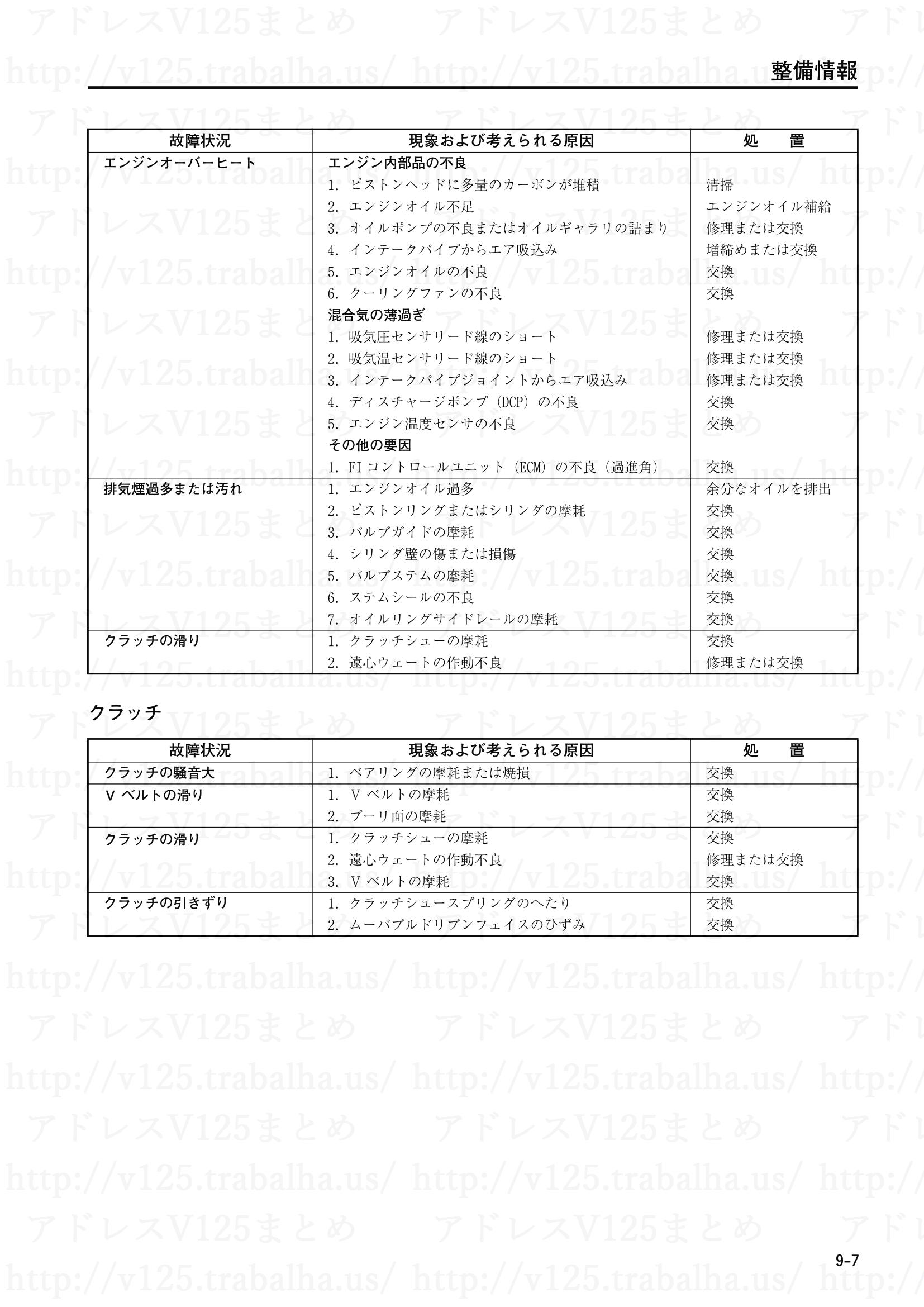 9-7【整備情報】クラッチの騒音大