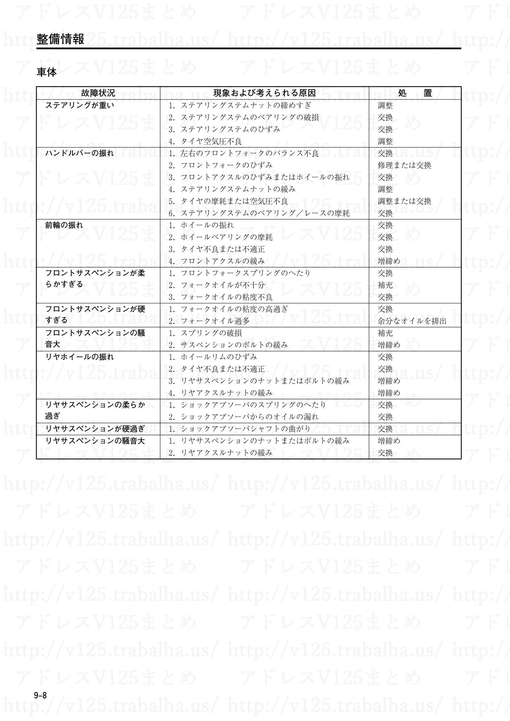 9-8【整備情報】ステアリングが重い