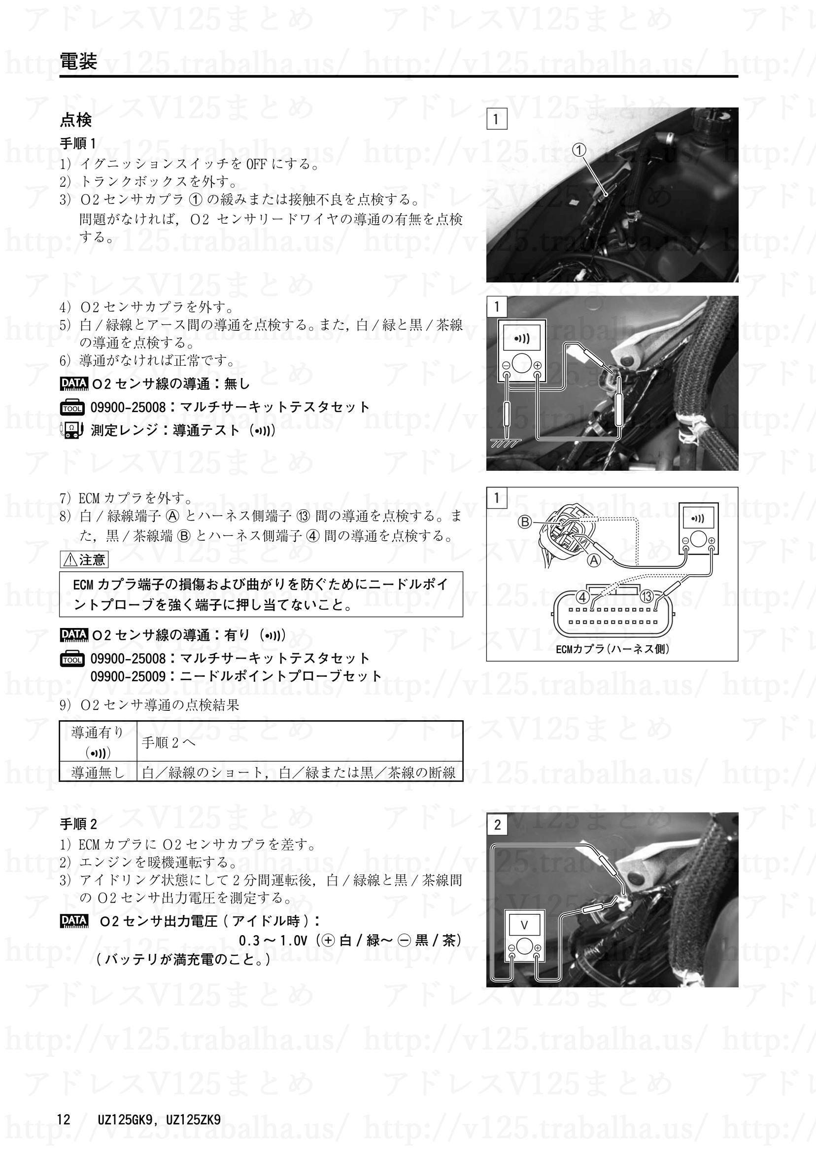 追補【UZ125GK9/UZ125ZK9】旧モデルとの主な相違点12
