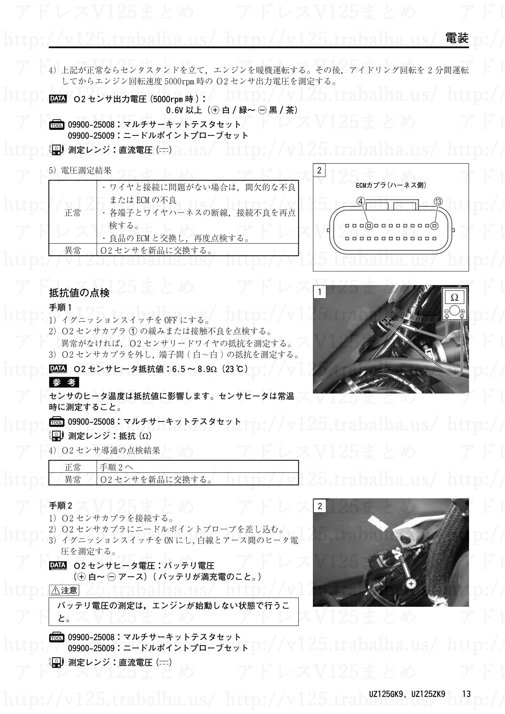 追補【UZ125GK9/UZ125ZK9】旧モデルとの主な相違点13