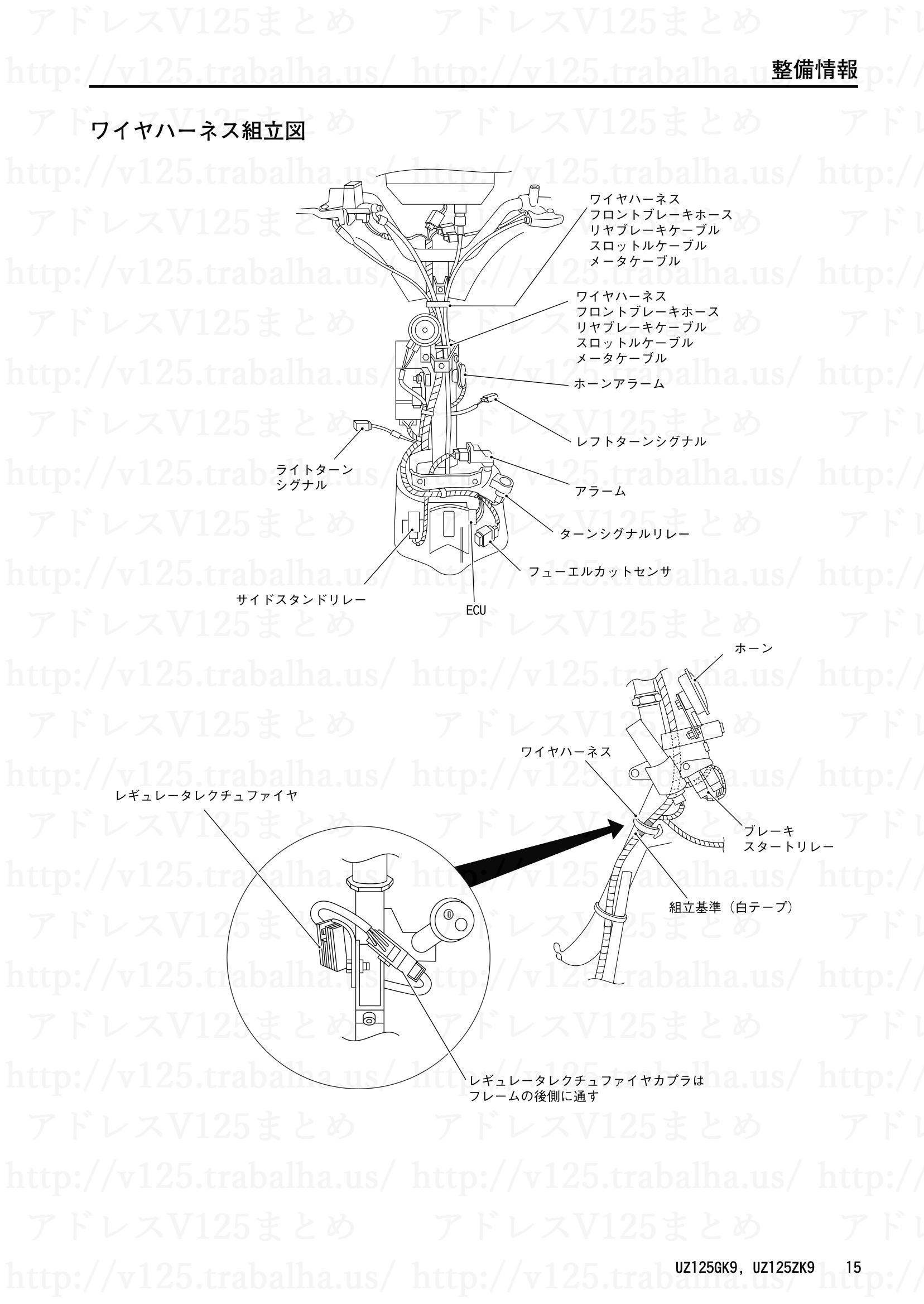 追補【UZ125GK9/UZ125ZK9】旧モデルとの主な相違点15