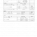 追補【UZ125GK9/UZ125ZK9】旧モデルとの主な相違点19