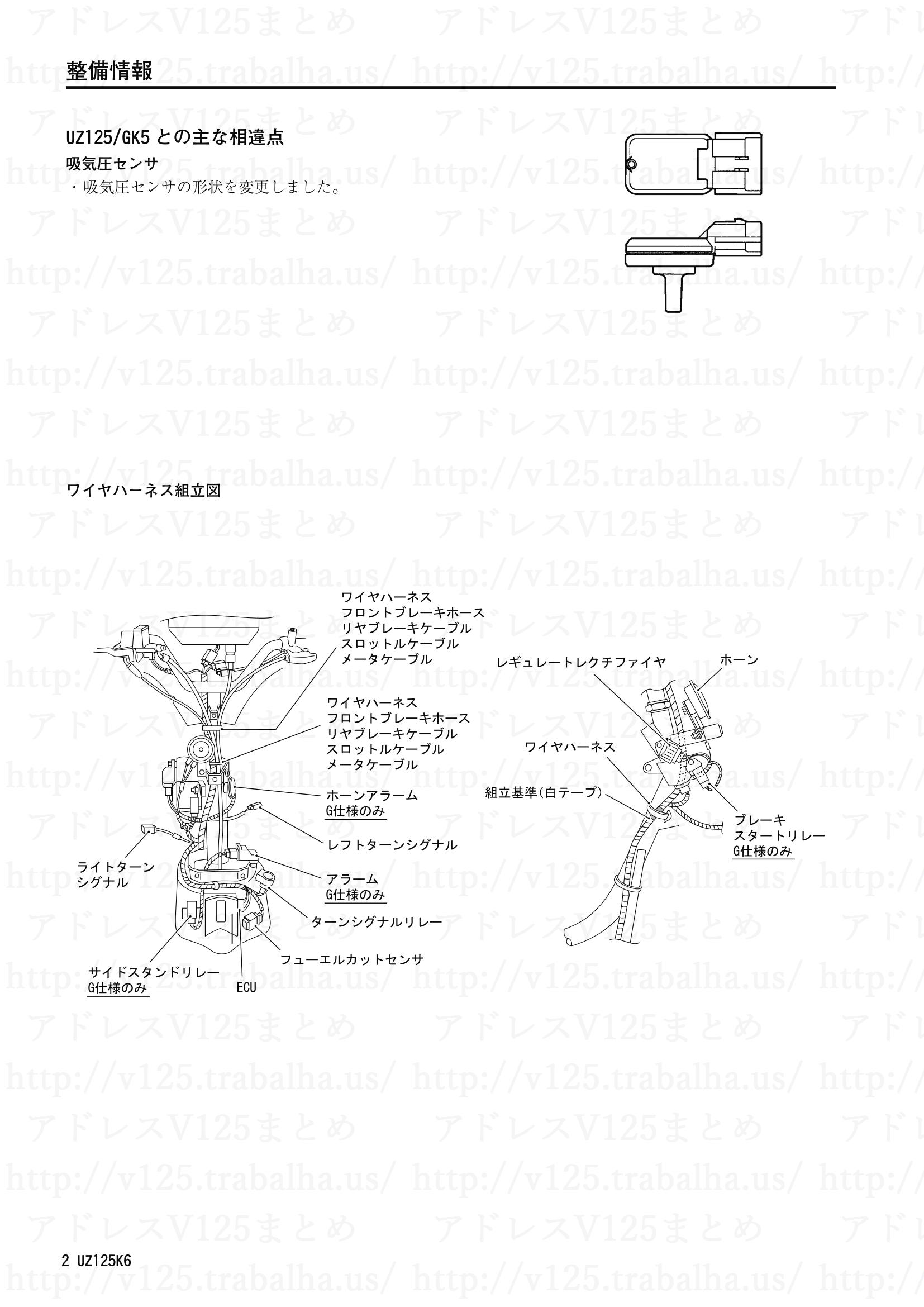追補【UZ125/GK6】旧モデルとの主な相違点2