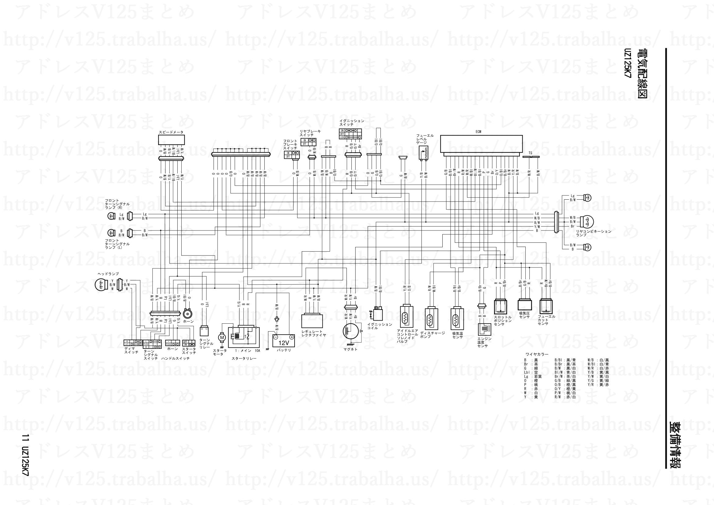 追補【UZ125K7/UZ125GK7】旧モデルとの主な相違点11