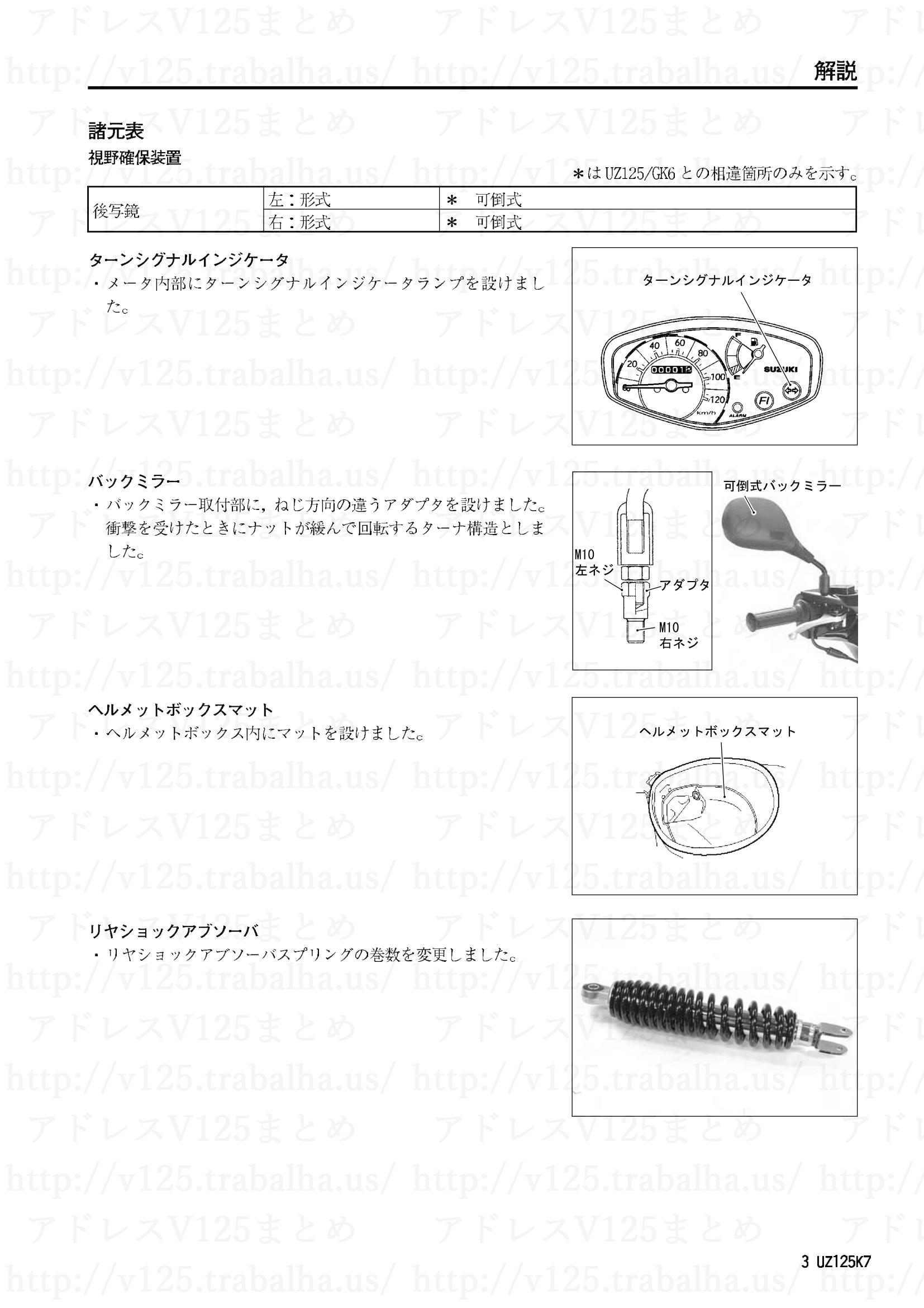 追補【UZ125K7/UZ125GK7】旧モデルとの主な相違点3