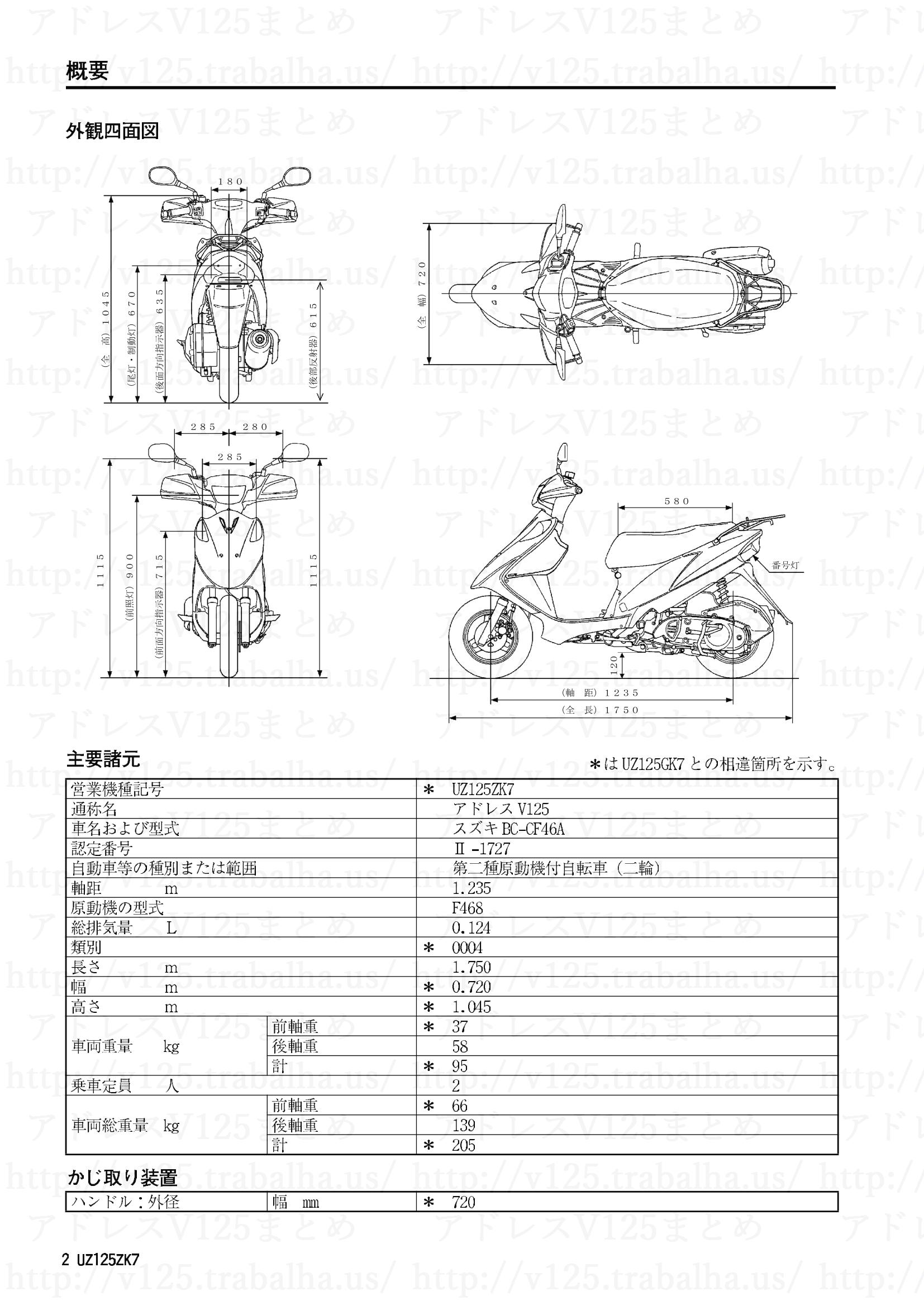 追補【UZ125ZK7】旧モデルとの主な相違点2