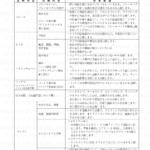 追補【UZ125ZK7】旧モデルとの主な相違点5